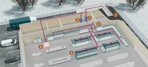 Hydroloop Hybrid Systeem